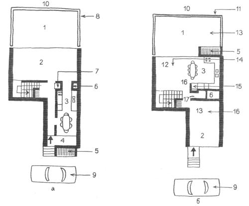 Планировка жилого дома: а — решение, принятое до разговора с будущими жильцами, б — то же, после разговора