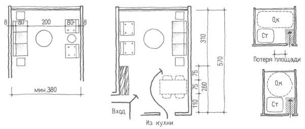 Общие комнаты. Комнаты-столовые. Проектирование жилых зданий
