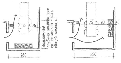 Столовые. Проектирование жилых зданий