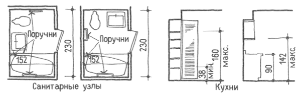 Однокомнатные квартиры. Проектирование жилых зданий