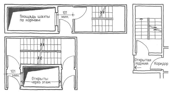 Лестницы жилых зданий. Проектирование жилых зданий