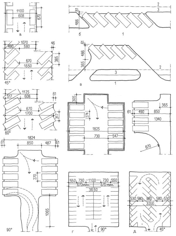 Организация стоянок автотранспорта. Организация обслуживания многоквартирных домов. Проектирование жилых зданий