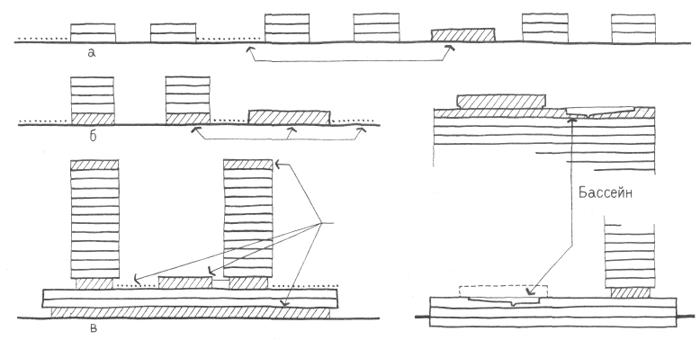 Рекреационные пространства жилых домов. Организация обслуживания многоквартирных домов. Проектирование жилых зданий