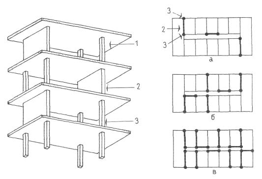 Железобетонные диафрагмы (панели) жесткости. Восприятие горизонтальных нагрузок. Конструкции жилых домов. Проектирование жилых зданий