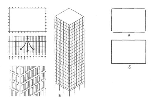 """Наружные железобетонные стены, образующие  """"трубу """", создают исключительно эффективную конструктивную схему."""