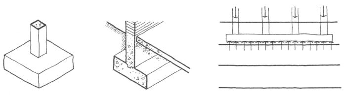 Фундаменты в виде уширенных башмаков. Конструкции жилых домов. Проектирование жилых зданий