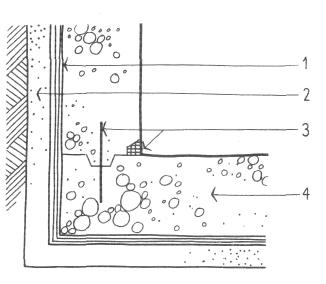 Гидростатическое давление. Фундаменты. Конструкции жилых домов. Проектирование жилых зданий