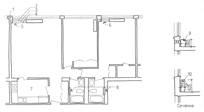 Центральная система отопления