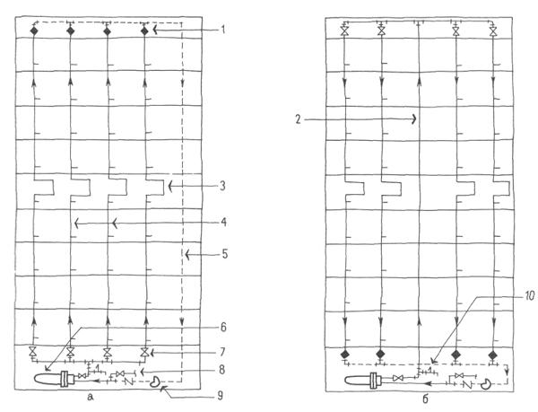 Система горячего водоснабжения. Водопроводные линии. Проектирование жилых зданий