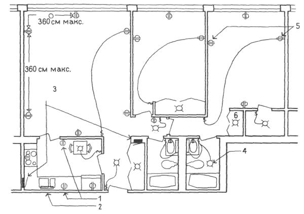 Типичное решение размещения осветительных и электротехнических приборов в квартире