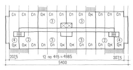 Квартиры. Коридорные жилые дома. Многоэтажные жилые дома. Медотология проектирования. Проектирование жилых зданий