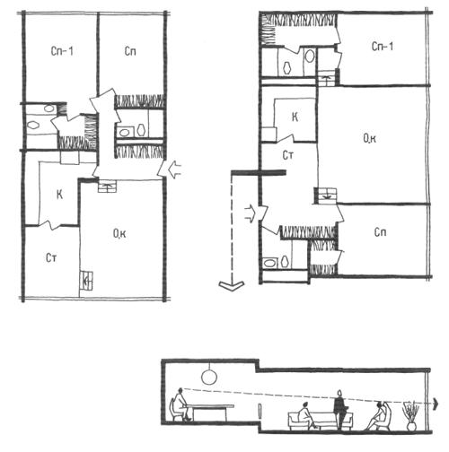 Жилые дома с горизонтальными коммуникациями не на каждом этаже. Многоэтажные жилые дома. Медотология проектирования. Проектирование жилых зданий