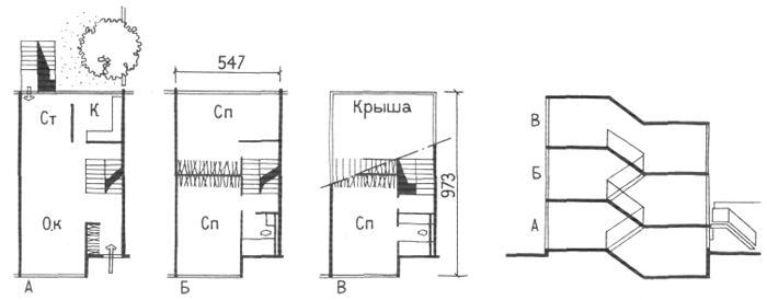 Блокированные дома. Малоэтажные жилые дома. Медотология проектирования. Проектирование жилых зданий