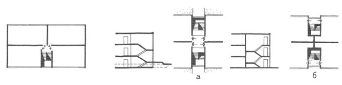 Секционные безлифтовые дома. Малоэтажные жилые дома. Медотология проектирования. Проектирование жилых зданий